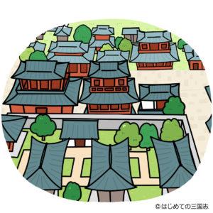 Changan(長安)